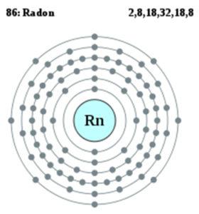 The science of the Radon molecule